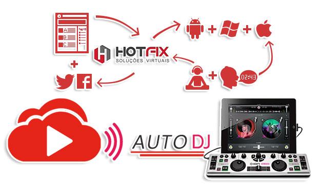Streaming melhor Auto DJ